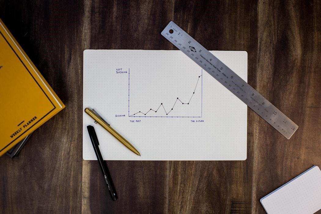 KPIs essenciais